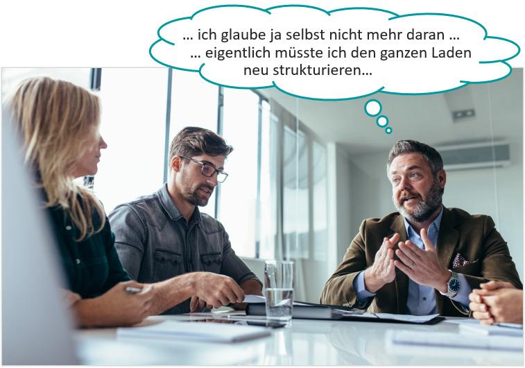 Geschäftsführer Agile Ziele